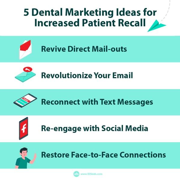 5 dental marketing ideas for patient recall-07