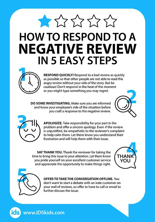 How To Respond to Negative Reviews Infographic-pillarpage